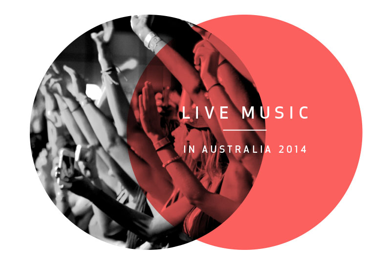 Live Music Dollars Boost The Australian Economy Three Times Over